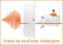 Baner levo veliki - Vrata sa zvucnom izolacijom